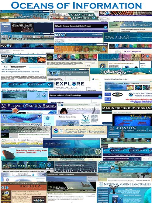 National Ocean Service web collage